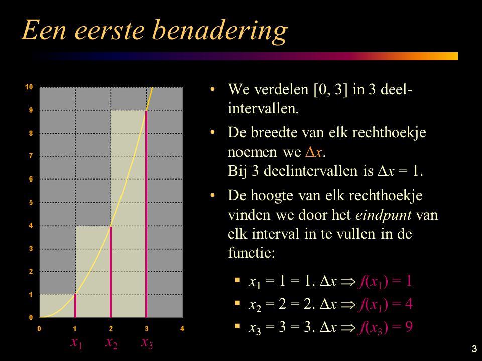 Een eerste benadering We verdelen [0, 3] in 3 deel-intervallen.